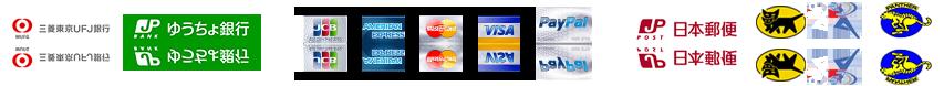 bank and credit card and Paypal